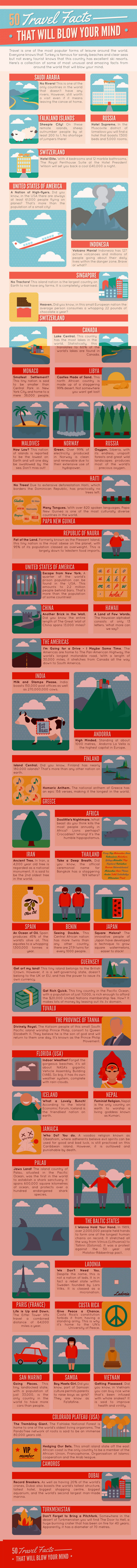 50 Travel Facts That Will Blow Your Mind (Infographic)