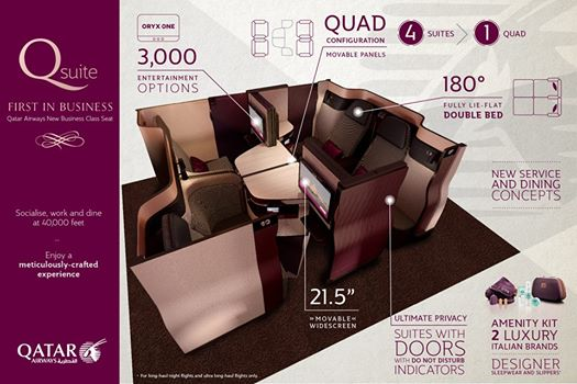 Qatar Airways Unveils Patented Business Class Qsuite