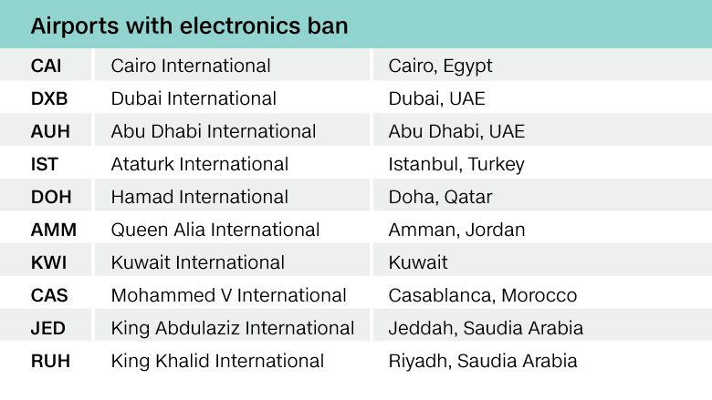 News: U.S, U.K Bans Electronics Devices On Flights From MENA